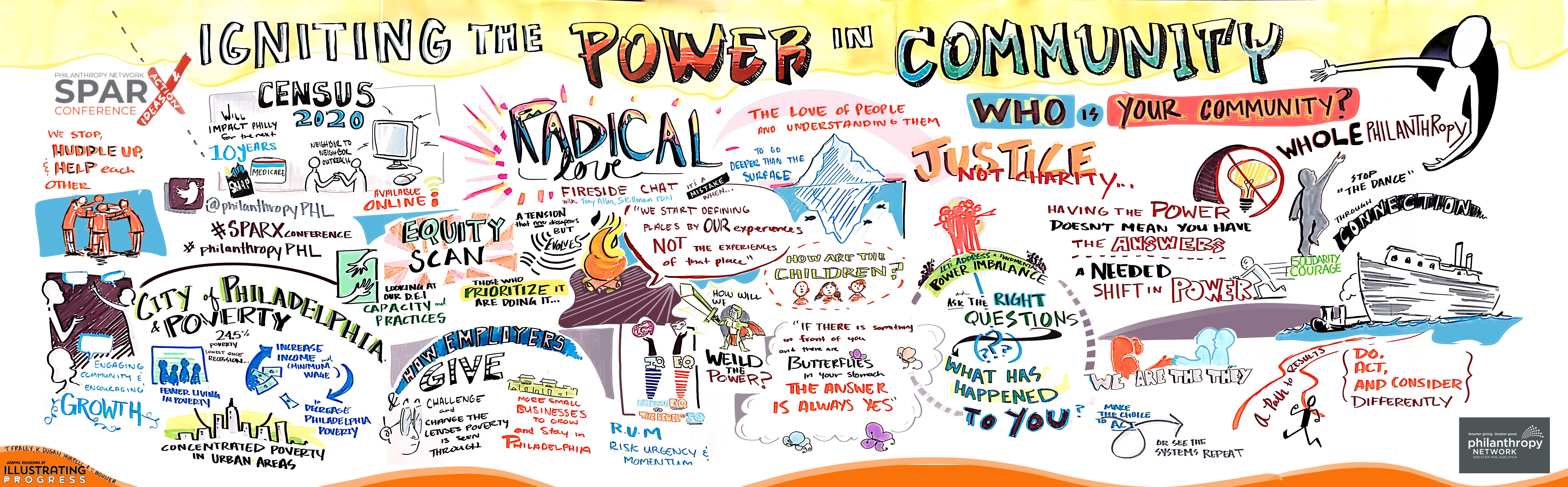 "Illustration Board: 2019 SPARX Conference ""Igniting the Power in Community"""