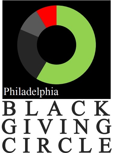 Philly Black Giving Circle