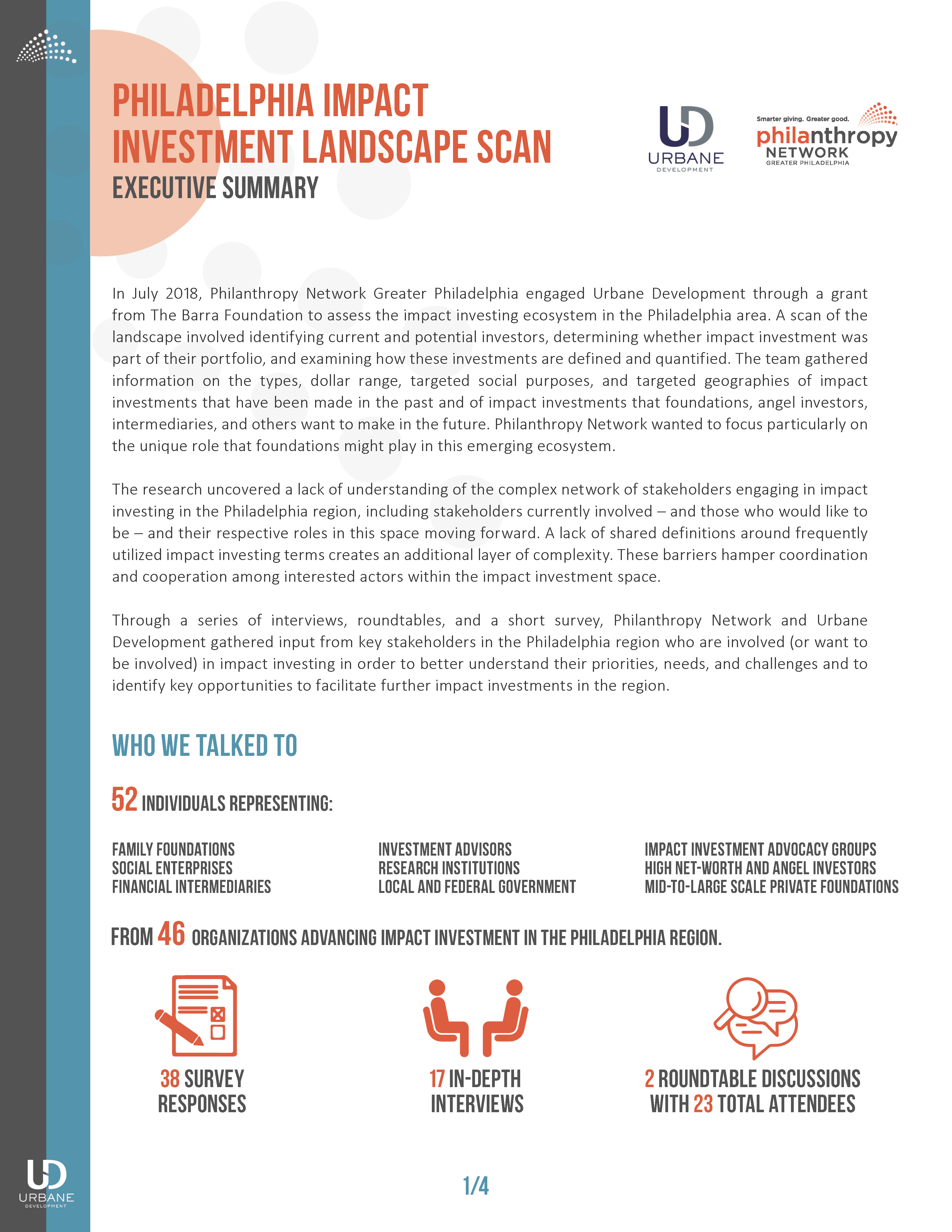 Philadelphia Impact Investment Scan Exec Summary